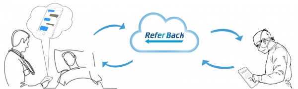 ReferBack - Specialist Communications Tool